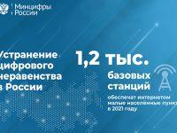 Интернет получат больше сел и деревень Ивановской области