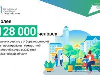 Более 128 тысяч жителей Ивановской области проголосовали за объекты благоустройства