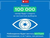 Светлана Лисова: «Видеонаблюдение укрепляет легитимность института выборов»